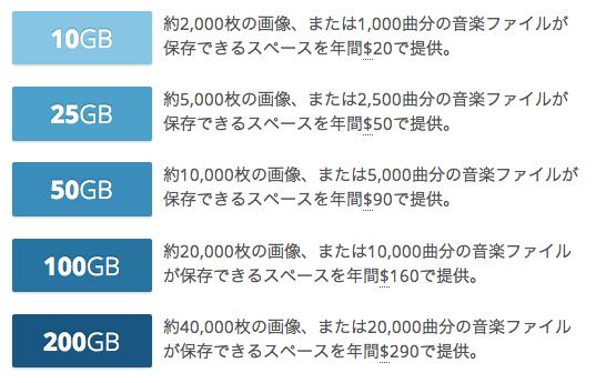 容量アップグレードの料金表